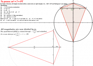 A Proof of Circle Multiplication