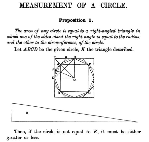 ArchimedesCircleTriangle