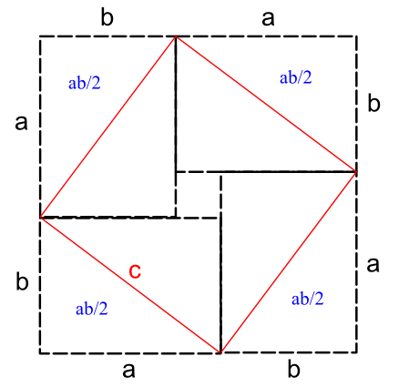 Pythagoras-Chinese-Proof-via-Crabtree