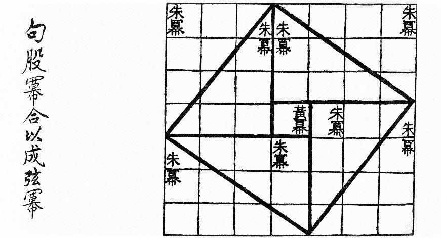 Chinese_pythagoras
